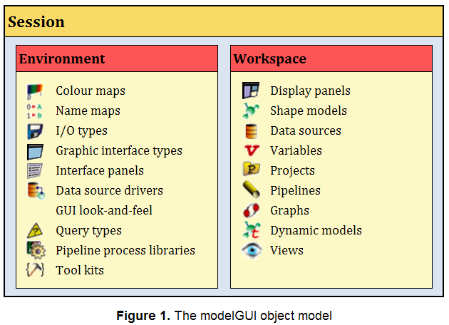 object_model.png